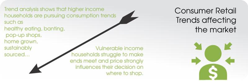 Shopper marketing tips for Pharma brands 1